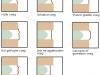 overzicht-types-voegwerken