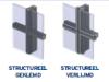 Vliesgevel constructie profielen